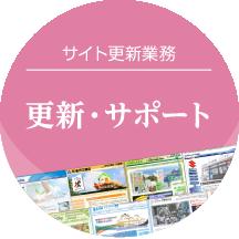 サイト更新業務/更新・サポート